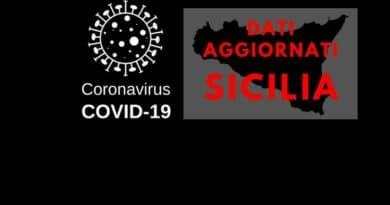 Coronavirus dati aggiornati sicilia